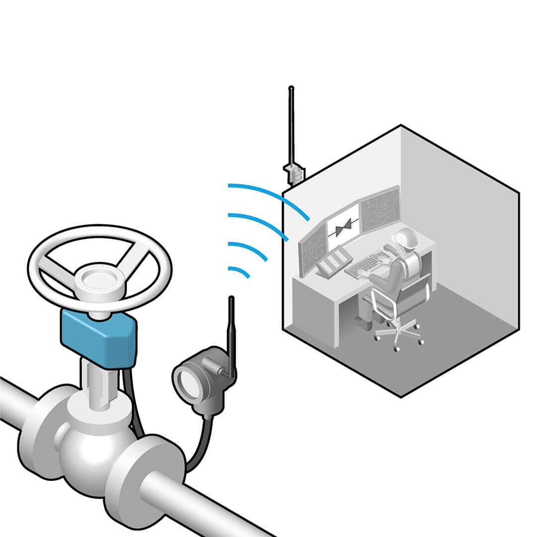 Valve position indicator industrial wireless configuration